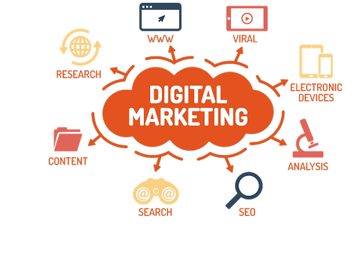 Abdul Rimaaz digital marketing techniques